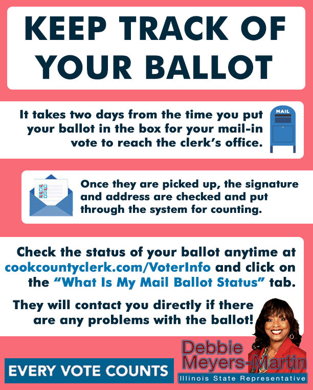 Mail-In Ballot Tracking